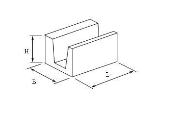 Как сделать у блок размеры