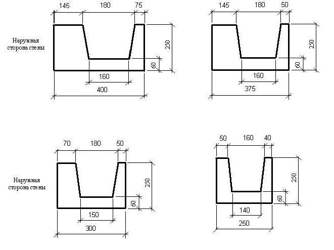 размеры лотковых блоков